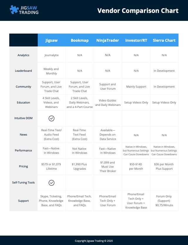 Vendor Comparison Chart - Image